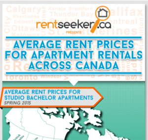 The Average Cost of Renting an Apartment in Cities across Canada - RentSeeker.ca