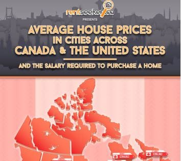 new-data-by-rentseeker-shows-housing-costs-in-canada-and-the-u-s