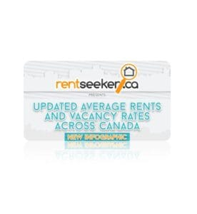 New-Updated-Real-Estate-Data-by-RentSeeker.ca-Shows-Average-Rent-Costs-and-Vacancy-Rates-across-Canada